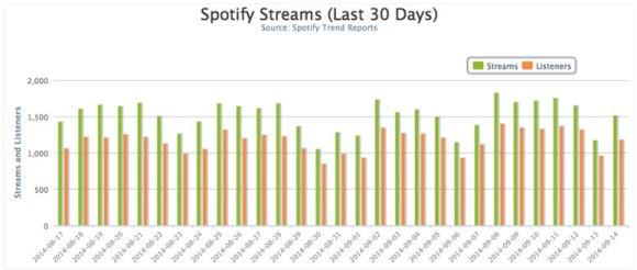 promo-metrics-spotify